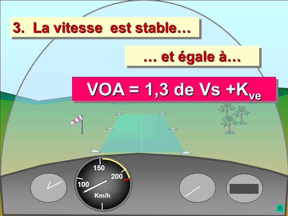 VOA = 1,3 de Vs +Kve 3. La vitesse est stable… … et égale à… 150 200