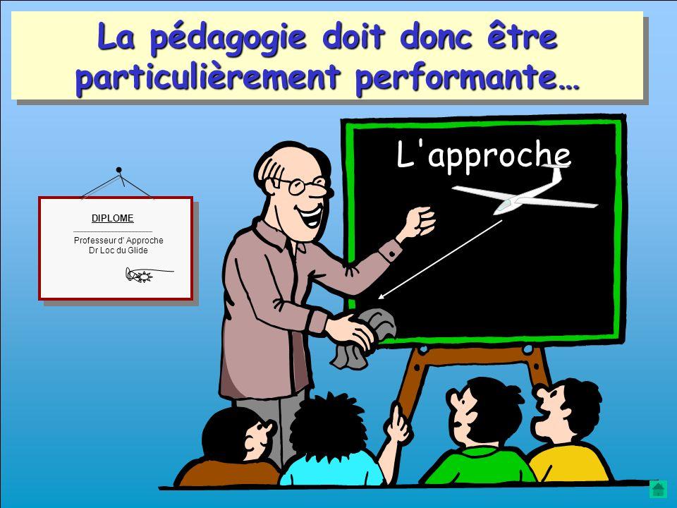 La pédagogie doit donc être particulièrement performante…