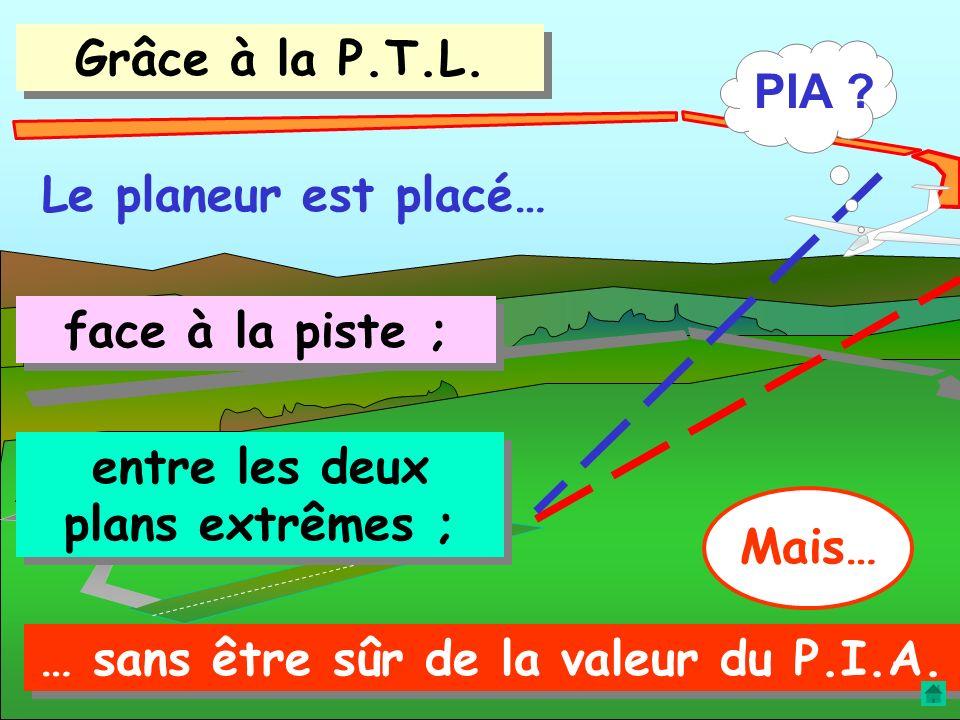 entre les deux plans extrêmes ; … sans être sûr de la valeur du P.I.A.