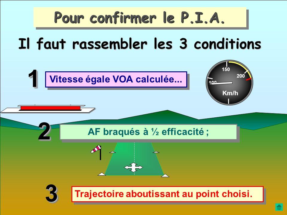1 2 3 Pour confirmer le P.I.A. Il faut rassembler les 3 conditions