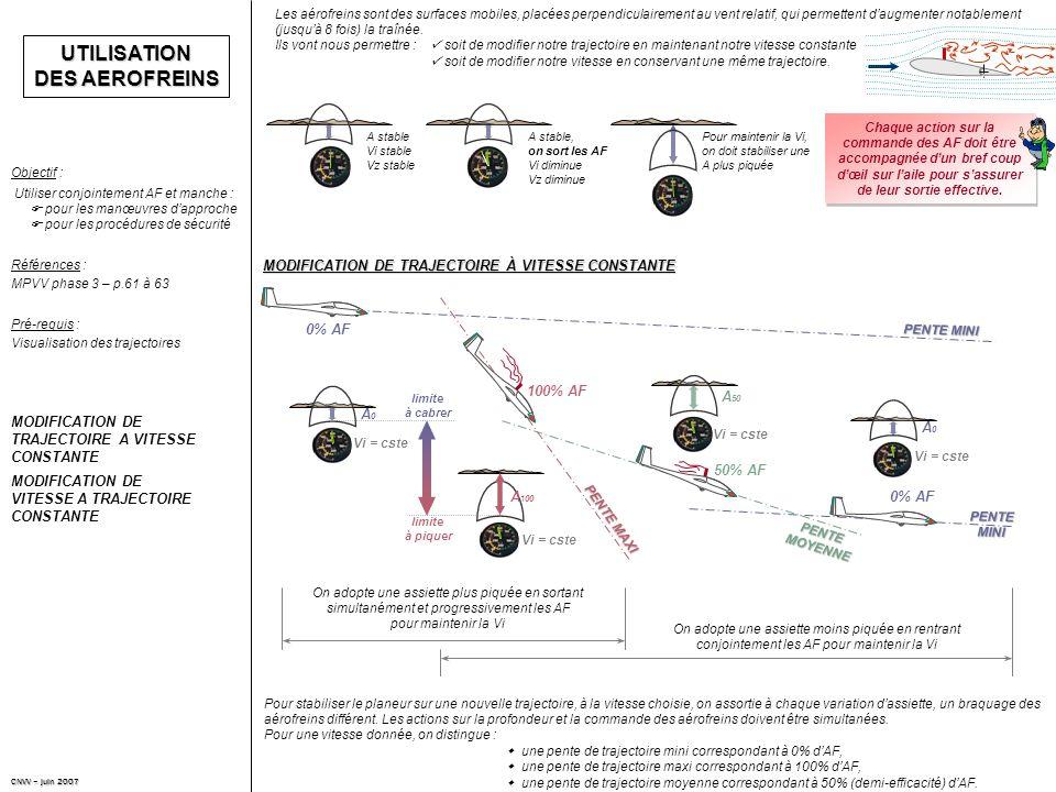 UTILISATION DES AEROFREINS