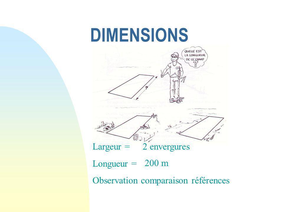 DIMENSIONS Largeur = Longueur = Observation comparaison références
