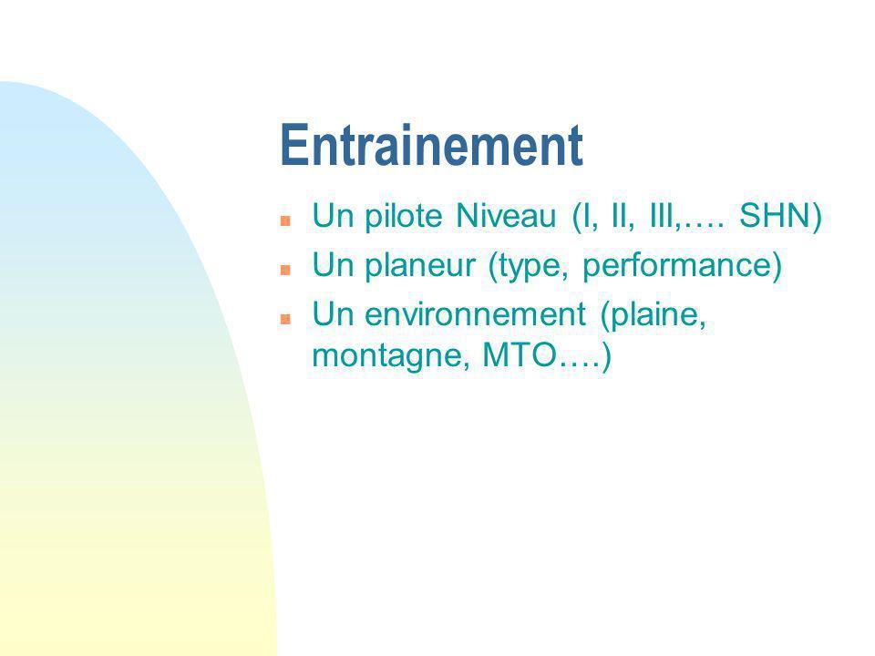 Entrainement Un pilote Niveau (I, II, III,…. SHN)