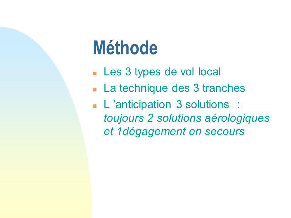 Méthode Les 3 types de vol local La technique des 3 tranches