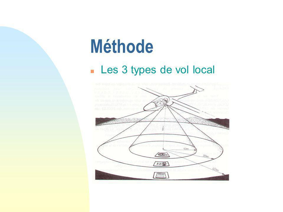 Méthode Les 3 types de vol local