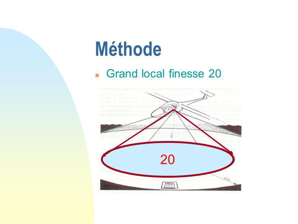 Méthode Grand local finesse 20 20
