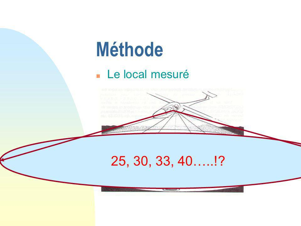 Méthode Le local mesuré 25, 30, 33, 40…..!