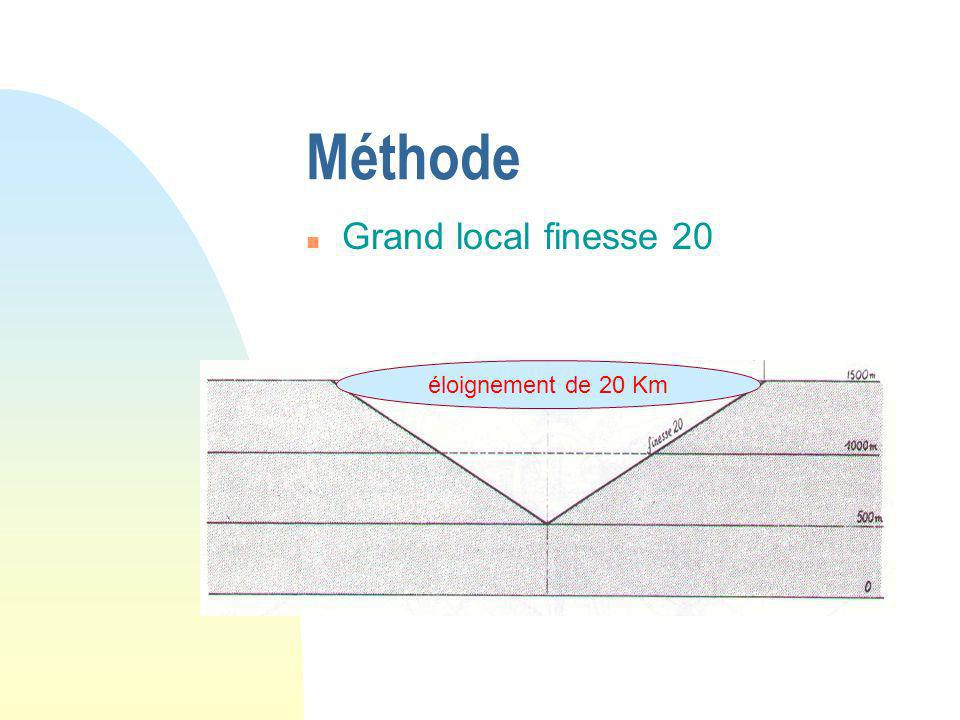 Méthode Grand local finesse 20 éloignement de 20 Km