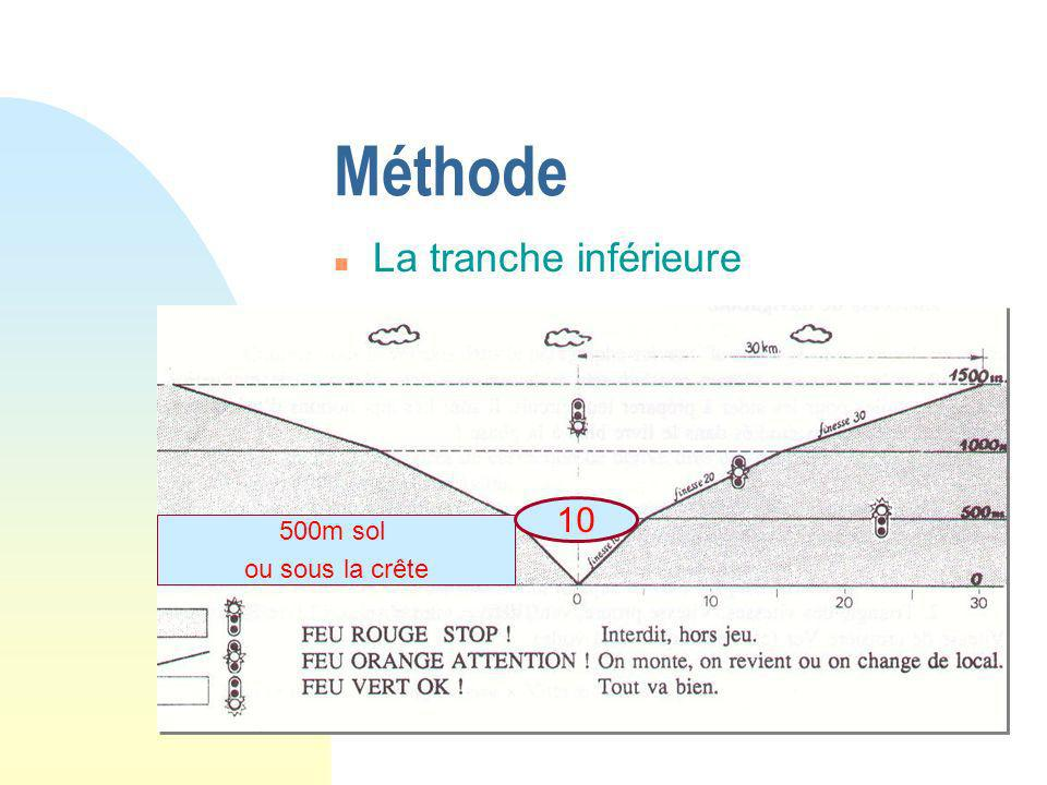 Méthode La tranche inférieure 10 500m sol ou sous la crête