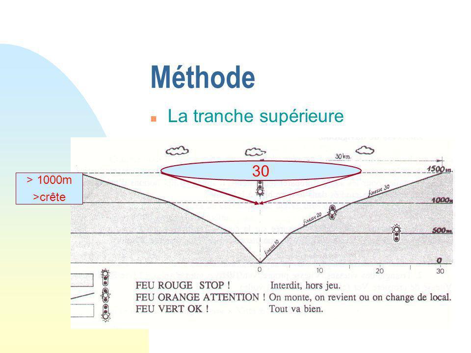 Méthode La tranche supérieure 30 > 1000m >crête