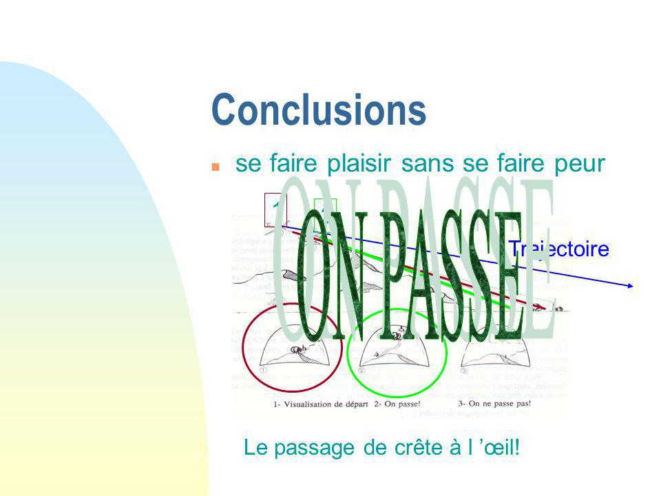 Conclusions ON PASSE se faire plaisir sans se faire peur 1 2