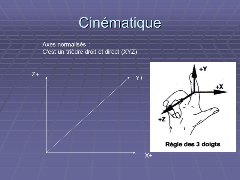 Cinématique Axes normalisés : C'est un trièdre droit et direct (XYZ)