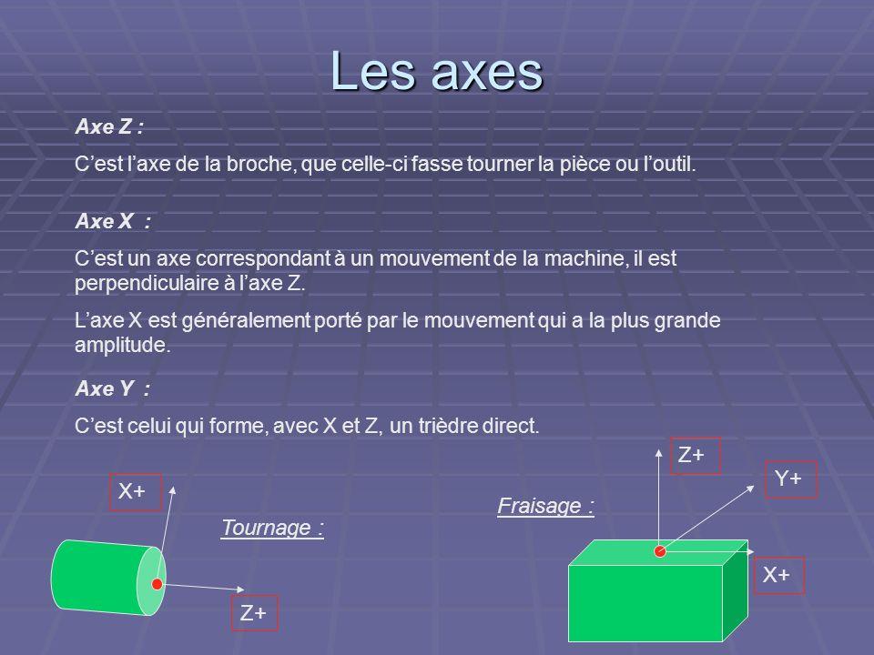 Les axes Z+ Y+ X+ Fraisage : Tournage : X+ Z+ Axe Z :