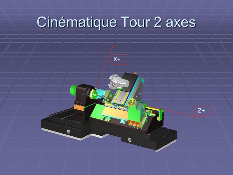 Cinématique Tour 2 axes X+ Z+
