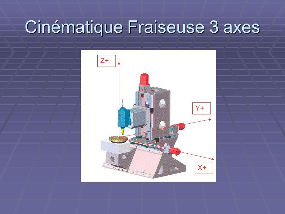 Cinématique Fraiseuse 3 axes