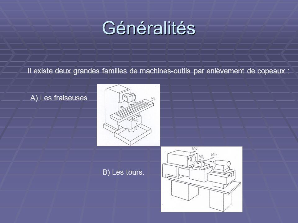 Généralités Il existe deux grandes familles de machines-outils par enlèvement de copeaux : A) Les fraiseuses.