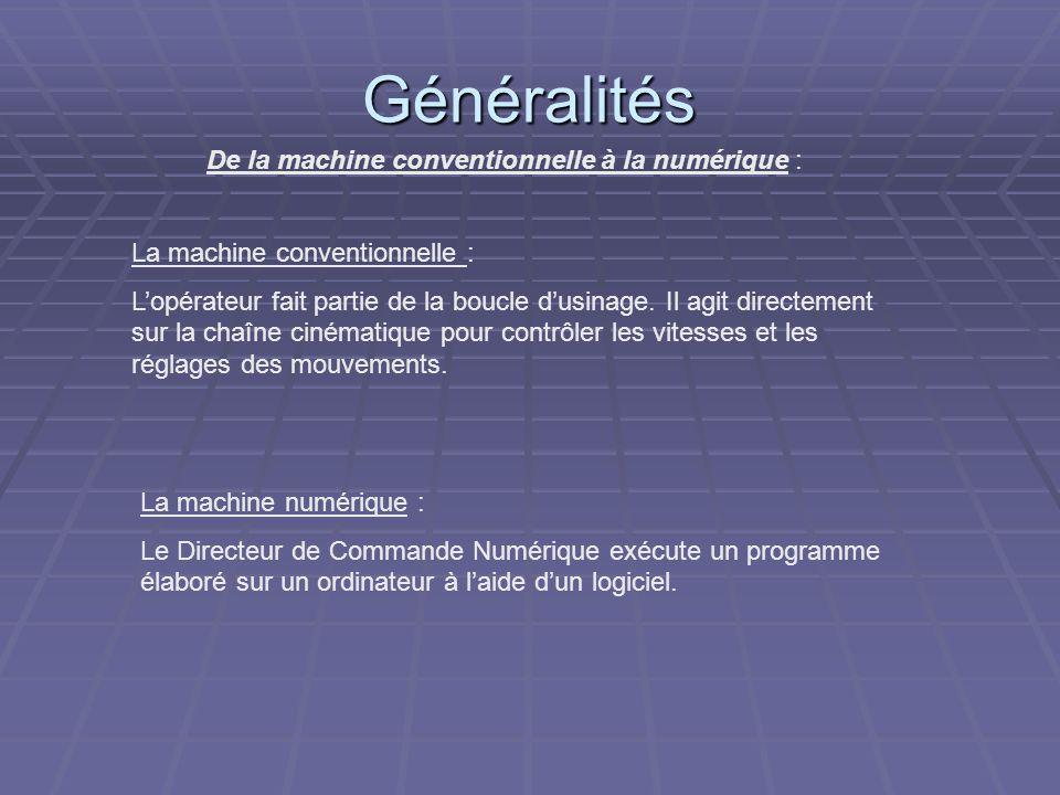 Généralités De la machine conventionnelle à la numérique :