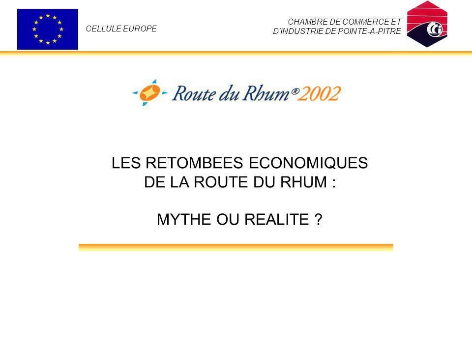 LES RETOMBEES ECONOMIQUES DE LA ROUTE DU RHUM : MYTHE OU REALITE