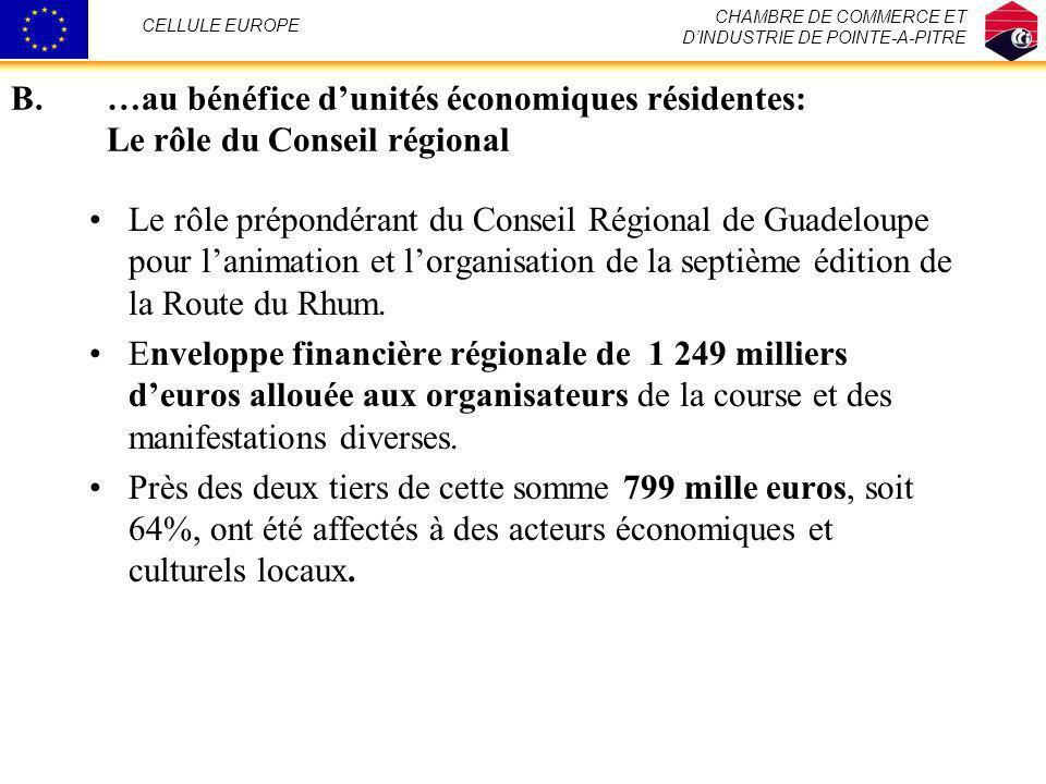 CHAMBRE DE COMMERCE ET D'INDUSTRIE DE POINTE-A-PITRE. CELLULE EUROPE. …au bénéfice d'unités économiques résidentes: Le rôle du Conseil régional.