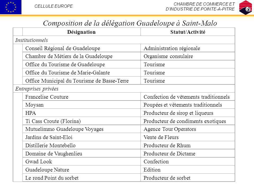 Composition de la délégation Guadeloupe à Saint-Malo