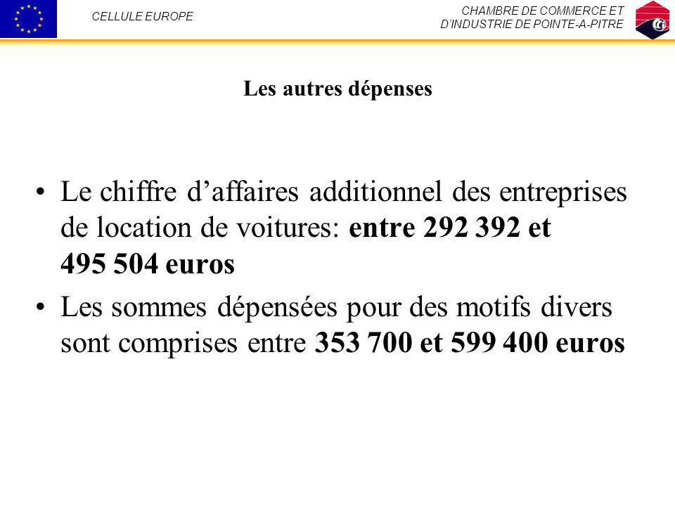 CHAMBRE DE COMMERCE ET D'INDUSTRIE DE POINTE-A-PITRE. CELLULE EUROPE. Les autres dépenses.