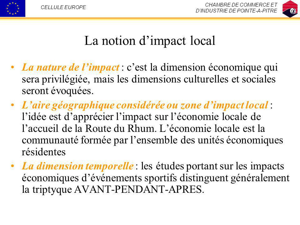 La notion d'impact local
