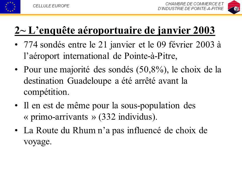 2~ L'enquête aéroportuaire de janvier 2003