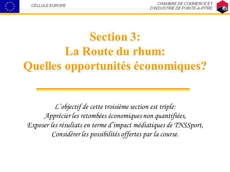 Section 3: La Route du rhum: Quelles opportunités économiques
