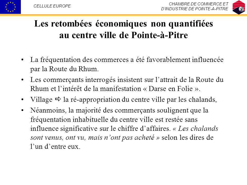 CHAMBRE DE COMMERCE ET D'INDUSTRIE DE POINTE-A-PITRE. CELLULE EUROPE. Les retombées économiques non quantifiées au centre ville de Pointe-à-Pitre.