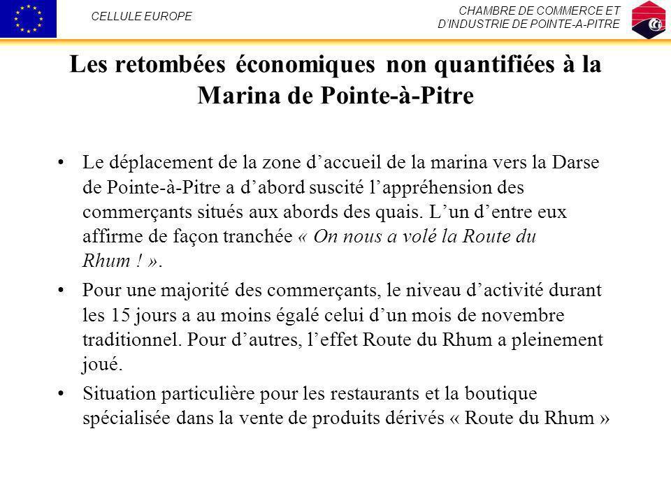 CHAMBRE DE COMMERCE ET D'INDUSTRIE DE POINTE-A-PITRE. CELLULE EUROPE. Les retombées économiques non quantifiées à la Marina de Pointe-à-Pitre.
