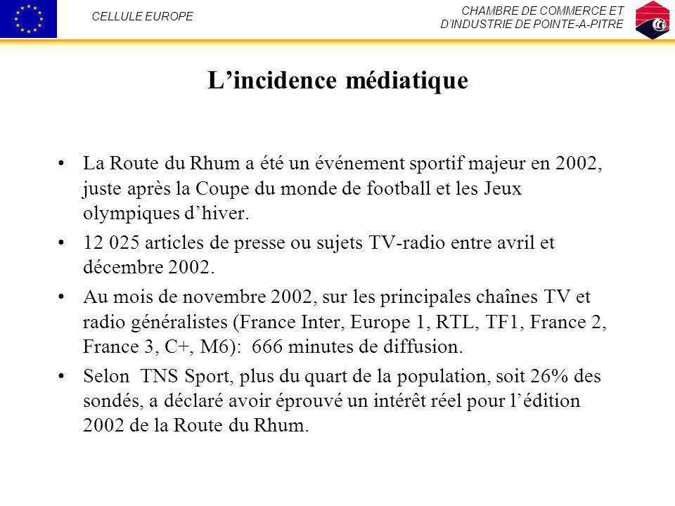 L'incidence médiatique
