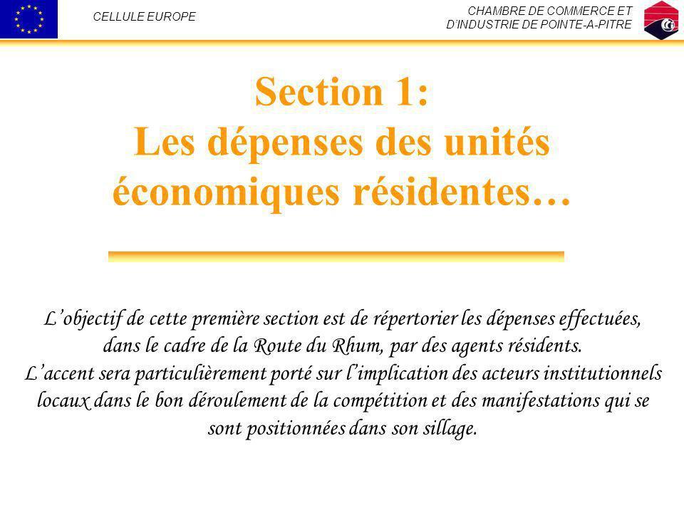 Section 1: Les dépenses des unités économiques résidentes…