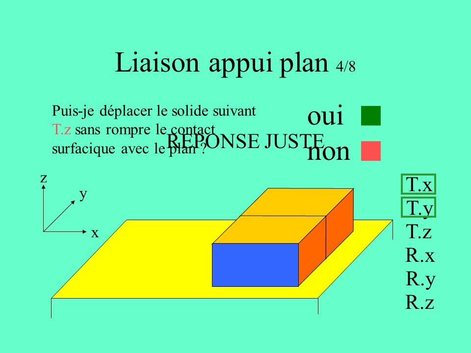 Liaison appui plan 4/8 oui non REPONSE JUSTE T.x T.y T.z R.x R.y R.z