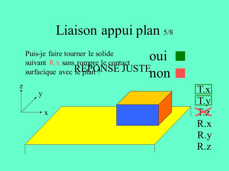 Liaison appui plan 5/8 oui non REPONSE JUSTE T.x T.y T.z R.x R.y R.z