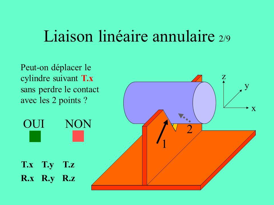 Liaison linéaire annulaire 2/9