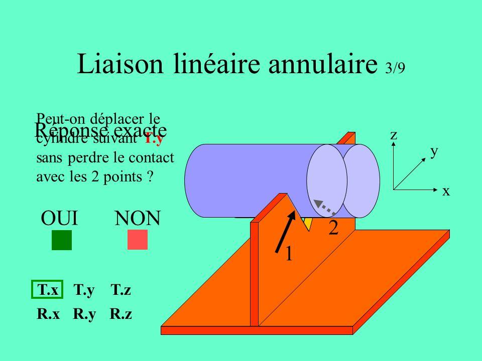 Liaison linéaire annulaire 3/9