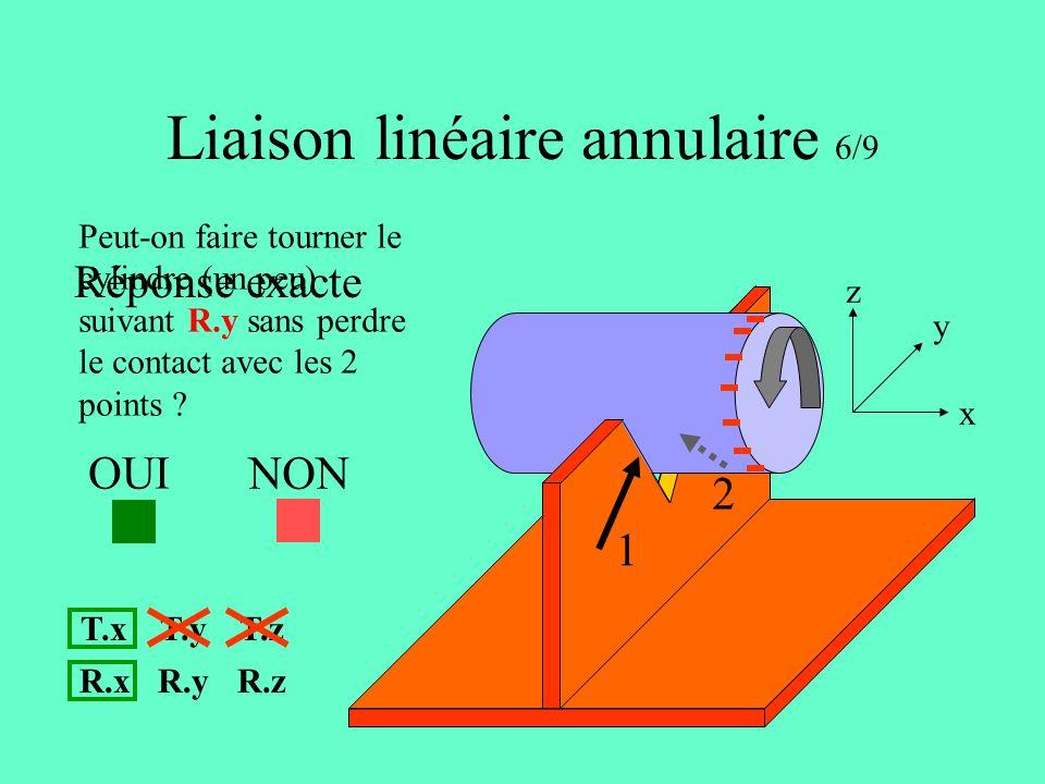 Liaison linéaire annulaire 6/9