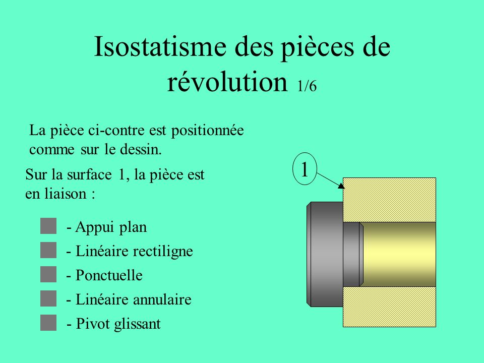 Isostatisme des pièces de révolution 1/6