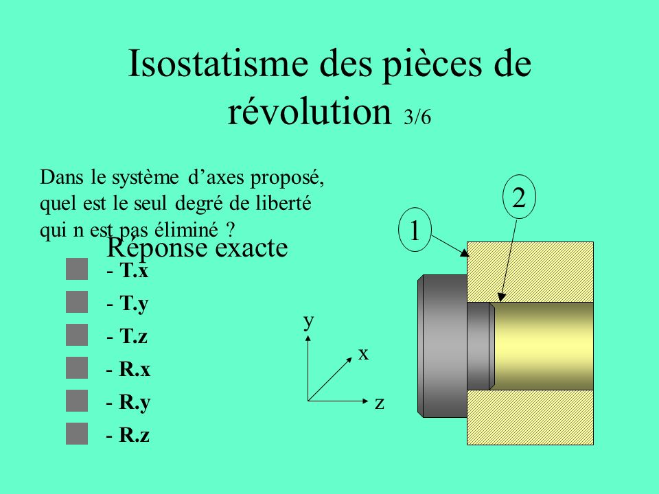 Isostatisme des pièces de révolution 3/6