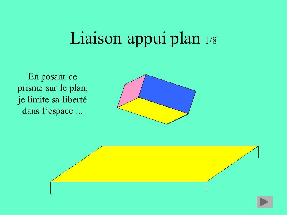 Liaison appui plan 1/8 En posant ce prisme sur le plan, je limite sa liberté dans l'espace ...