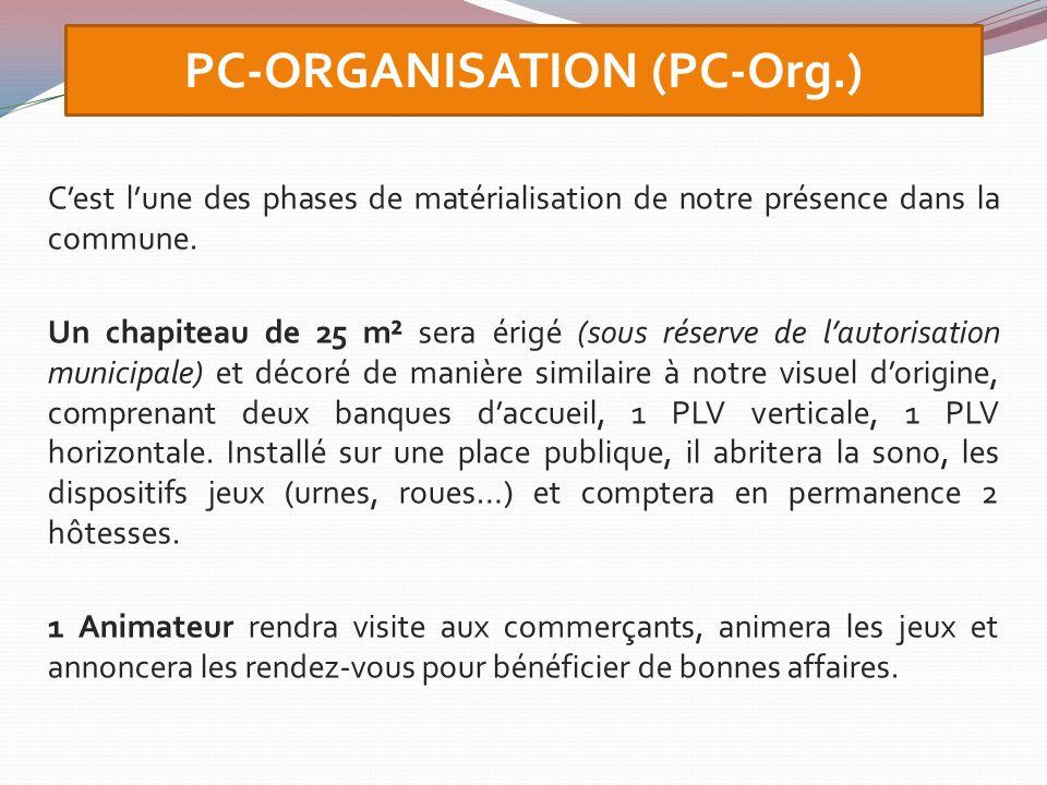 PC-ORGANISATION (PC-Org.)