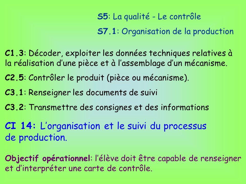 CI 14: L'organisation et le suivi du processus de production.