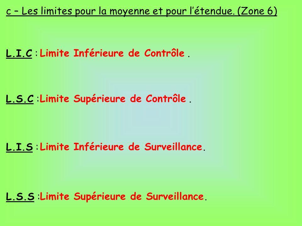 c – Les limites pour la moyenne et pour l'étendue. (Zone 6)