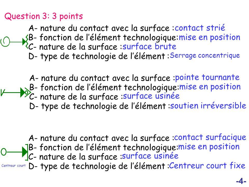 A- nature du contact avec la surface :