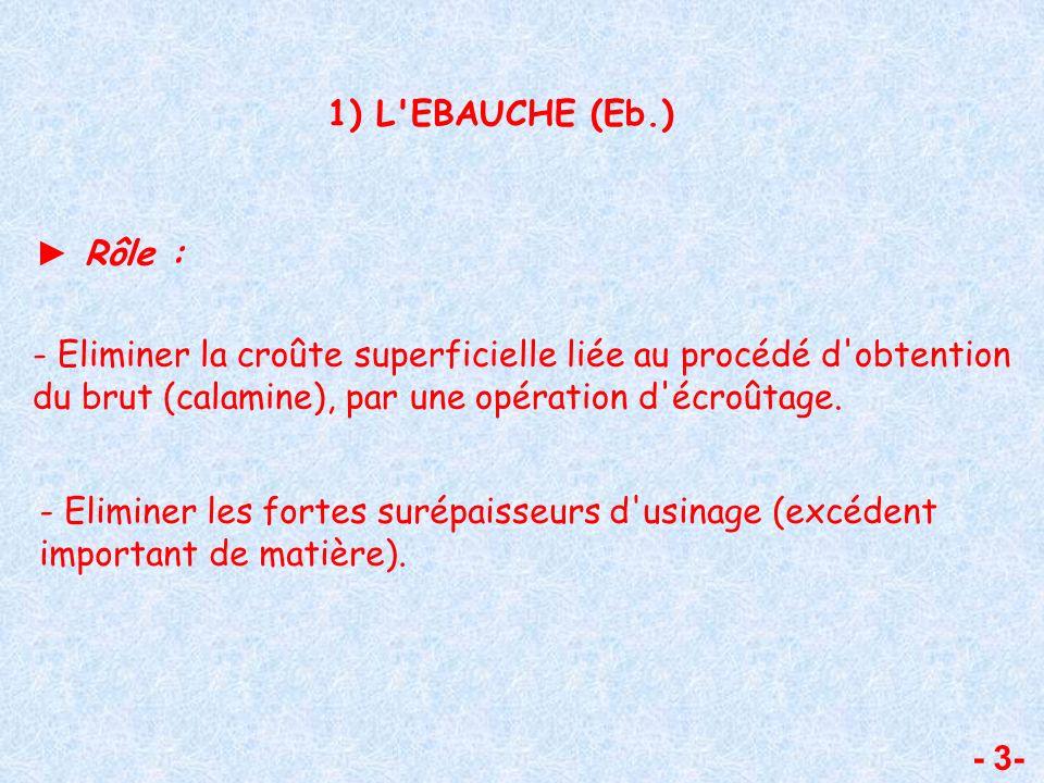 1) L EBAUCHE (Eb.) ► Rôle : - Eliminer la croûte superficielle liée au procédé d obtention du brut (calamine), par une opération d écroûtage.