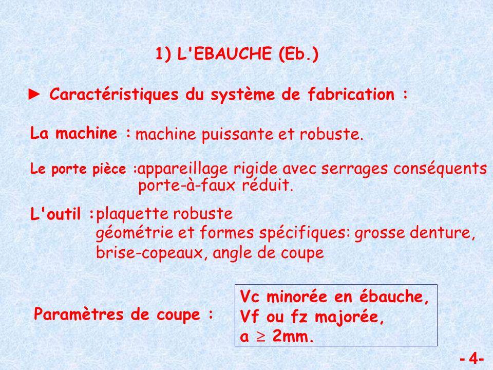 ► Caractéristiques du système de fabrication :