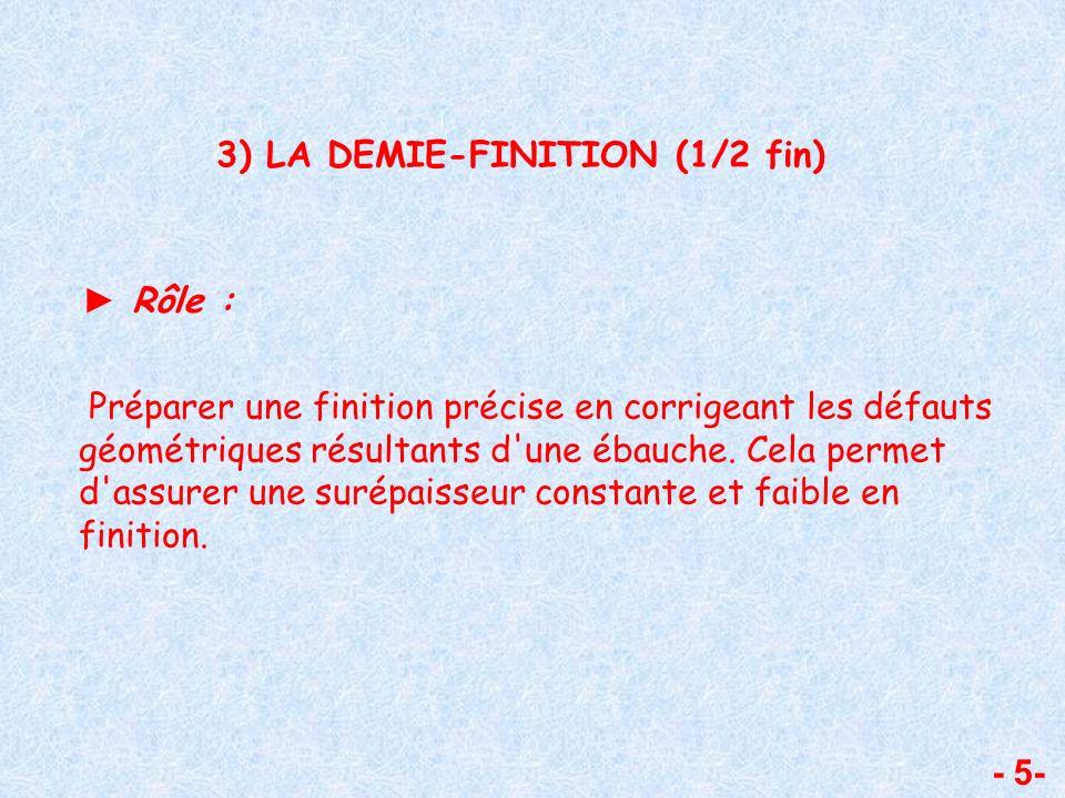 3) LA DEMIE-FINITION (1/2 fin)