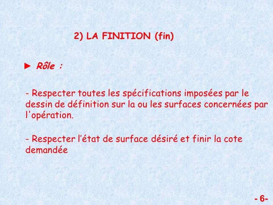 2) LA FINITION (fin) ► Rôle :