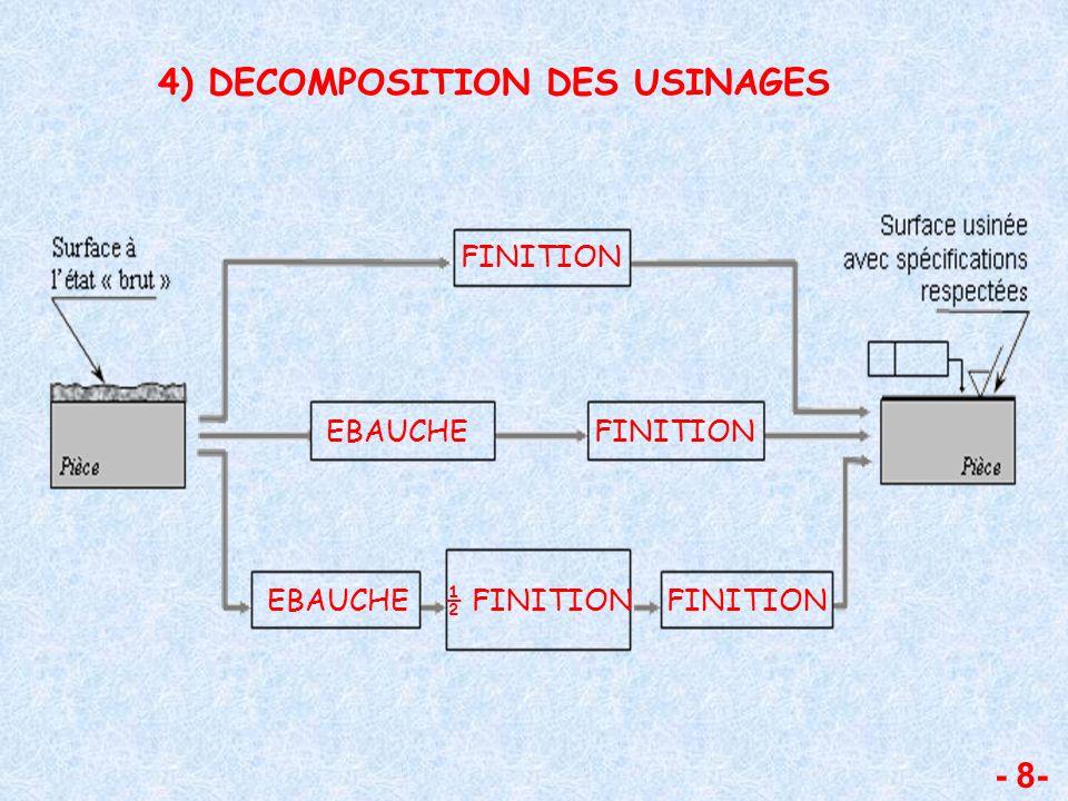 4) DECOMPOSITION DES USINAGES