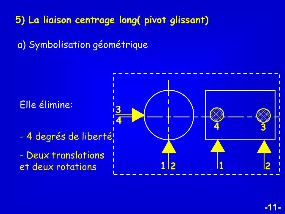 5) La liaison centrage long( pivot glissant)
